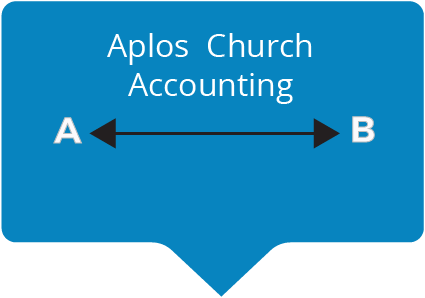 aplos church accounting software comparison