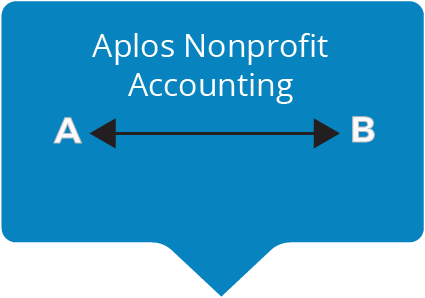 aplos nonprofit accounting software comparison